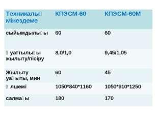 Техникалық мінездемеКПЭСМ-60КПЭСМ-60М сыйымдылығы6060 Қуаттылығы жылыту/п