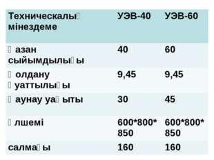 Техническалық мінездеме УЭВ-40УЭВ-60 Қазан сыйымдылығы4060 Қолдану қуатты