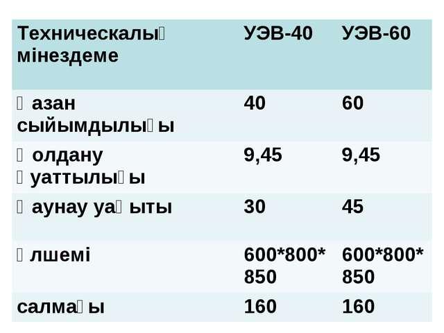 Техническалық мінездеме УЭВ-40УЭВ-60 Қазан сыйымдылығы4060 Қолдану қуатты...