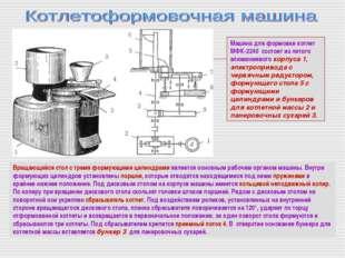 Машина для формовки котлет МФК-2240 состоит из литого алюминиевого корпуса 1,