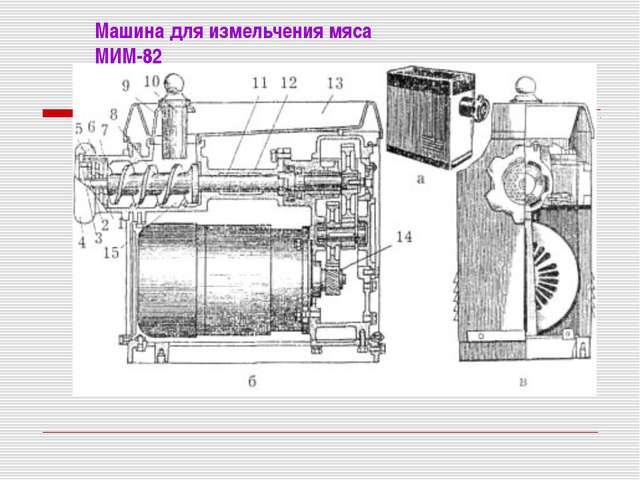 Машина для измельчения мяса МИМ-82