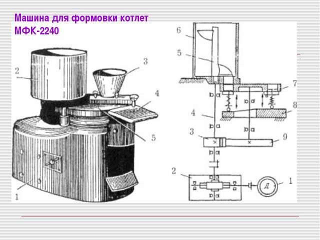 Машина для формовки котлет МФК-2240