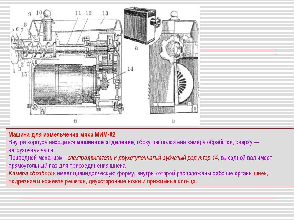 Машина для измельчения мяса МИМ-82 Внутри корпуса находится машинное отделени...