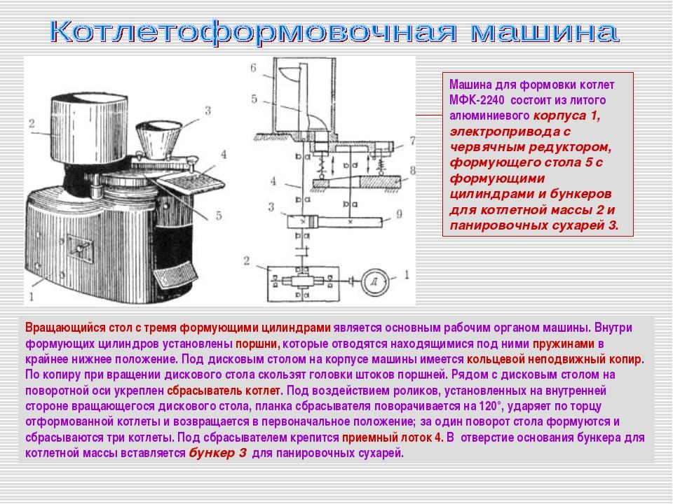 Машина для формовки котлет МФК-2240 состоит из литого алюминиевого корпуса 1,...