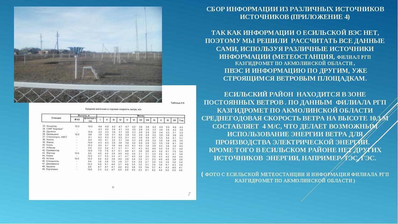 СБОР ИНФОРМАЦИИ ИЗ РАЗЛИЧНЫХ ИСТОЧНИКОВ ИСТОЧНИКОВ (ПРИЛОЖЕНИЕ 4) ТАК КАК ИНФ...