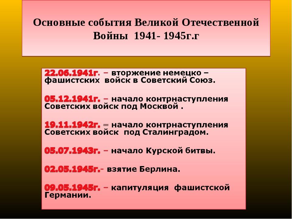 Основные события Великой Отечественной Войны 1941- 1945г.г