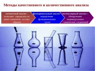 Методы качественного и количественного анализа молекулярный анализ – обнаруже