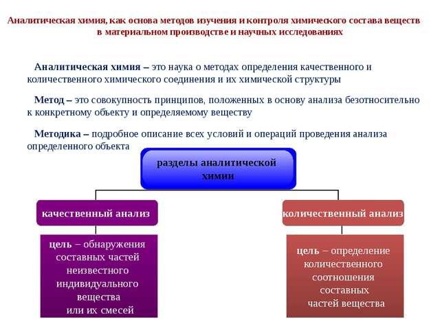 Аналитическая химия, как основа методов изучения и контроля химического соста...
