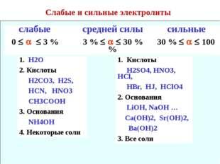 Слабые и сильные электролиты слабые средней силы сильные 0    3 % 3 %  
