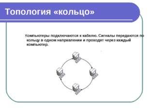Топология «кольцо» Компьютеры подключаются к кабелю. Сигналы передаются по ко