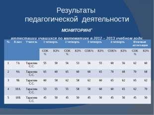 Результаты педагогической деятельности МОНИТОРИНГ аттестации учащихся по мате