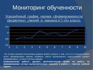 Мониторинг обученности Усреднённый график оценки сформированности предметных