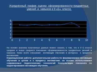 Усреднённый график оценки сформированности предметных умений и навыков в 9 «Б