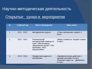 Научно-методическая деятельность Открытые уроки и мероприятия № Учебный год М