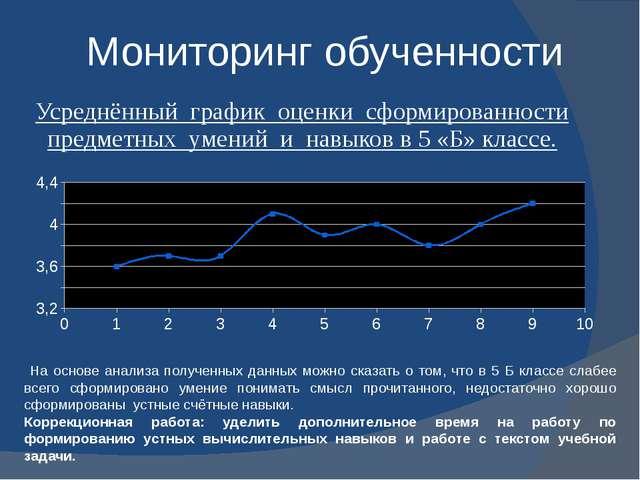 Мониторинг обученности Усреднённый график оценки сформированности предметных...