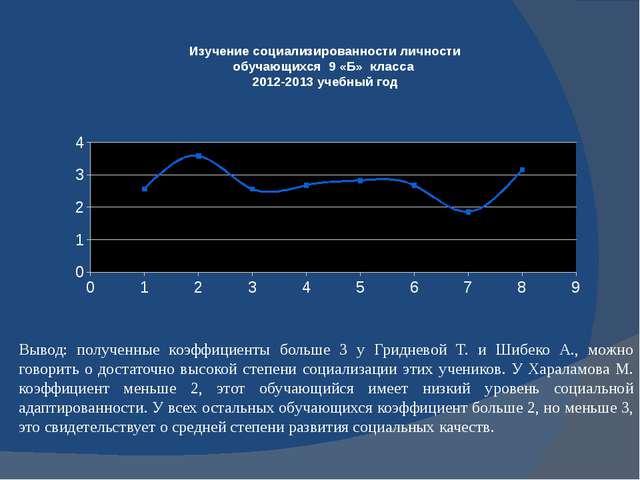 Изучение социализированности личности обучающихся 9 «Б» класса 2012-2013 учеб...