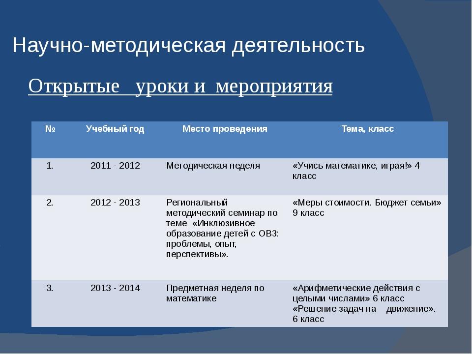Научно-методическая деятельность Открытые уроки и мероприятия № Учебный год М...