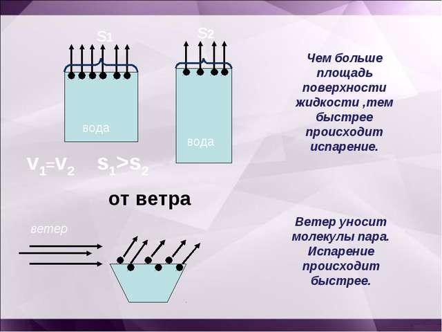 вода вода v1=v2 Чем больше площадь поверхности жидкости ,тем быстрее происход...