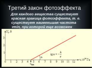 Третий закон фотоэффекта Для каждого вещества существует красная граница фото