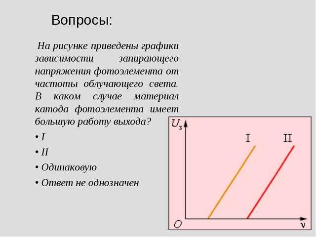 Вопросы: На рисунке приведены графики зависимости запирающего напряжения фот...