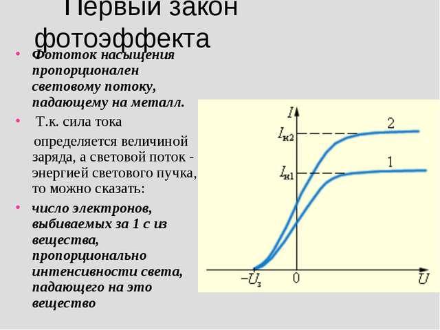 Первый закон фотоэффекта Фототок насыщения пропорционален световому потоку,...