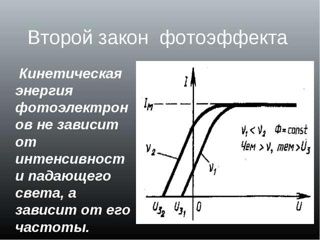 Второй закон фотоэффекта Кинетическая энергия фотоэлектронов не зависит от ин...