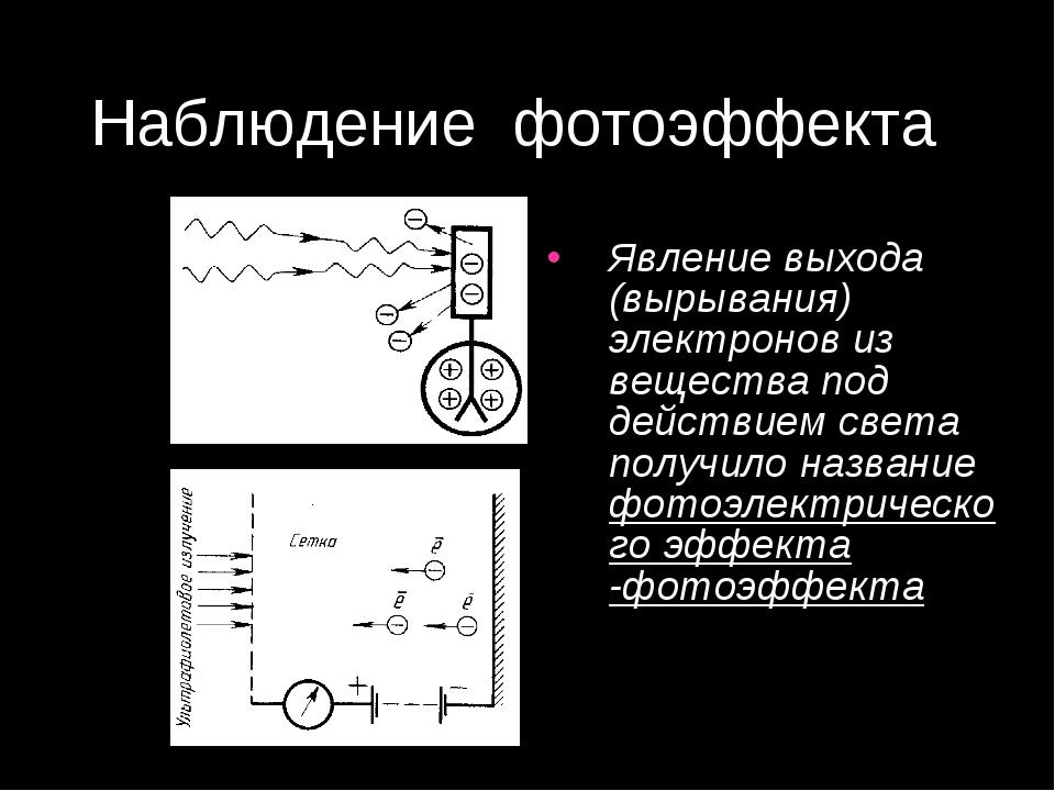 Наблюдение фотоэффекта Явление выхода (вырывания) электронов из вещества под...