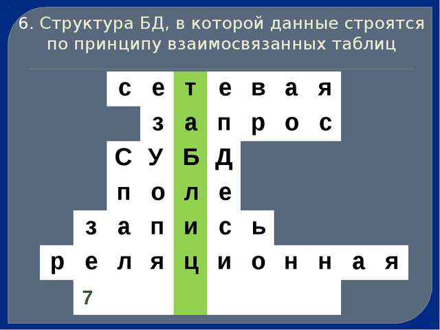 7 6. Структура БД, в которой данные строятся по принципу взаимосвязанных та...