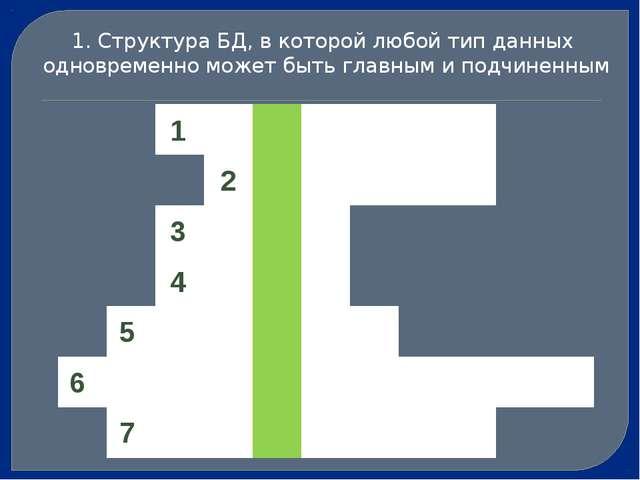 1 2 3 4 5 6 7 1. Структура БД, в которой любой тип данных одновременно може...