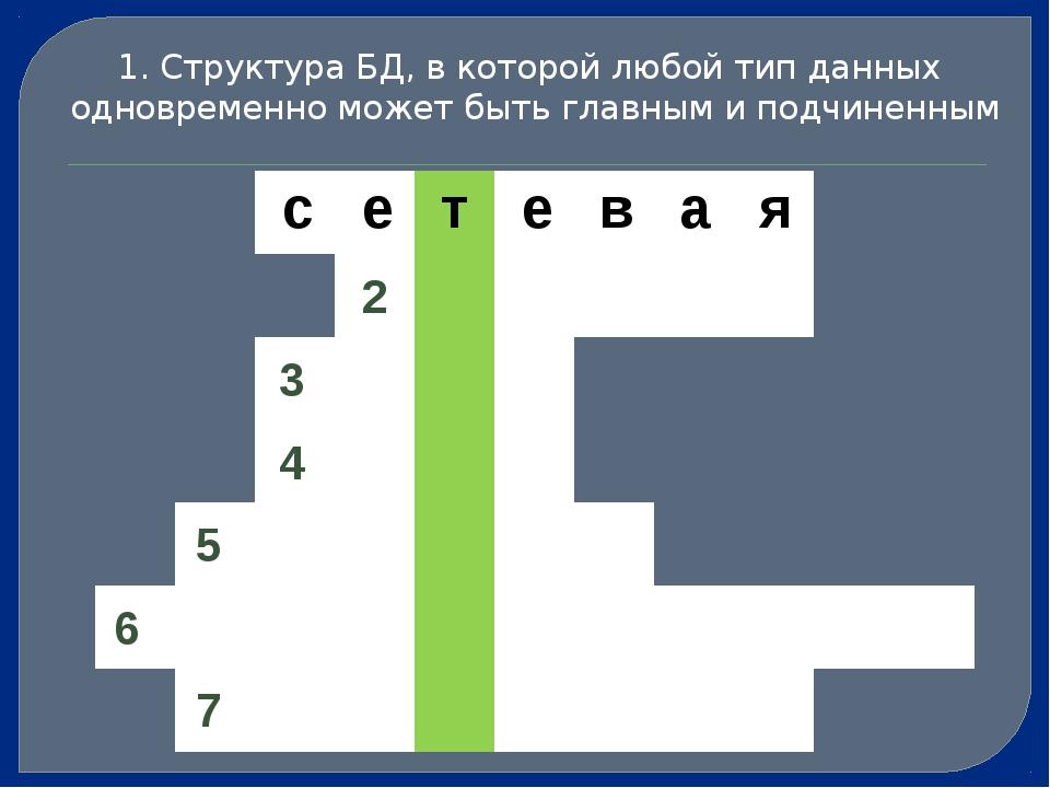 2 3 4 5 6 7 1. Структура БД, в которой любой тип данных одновременно может...
