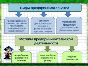 Мотивы предпринимательской деятельности потребность во власти и влиянии воля