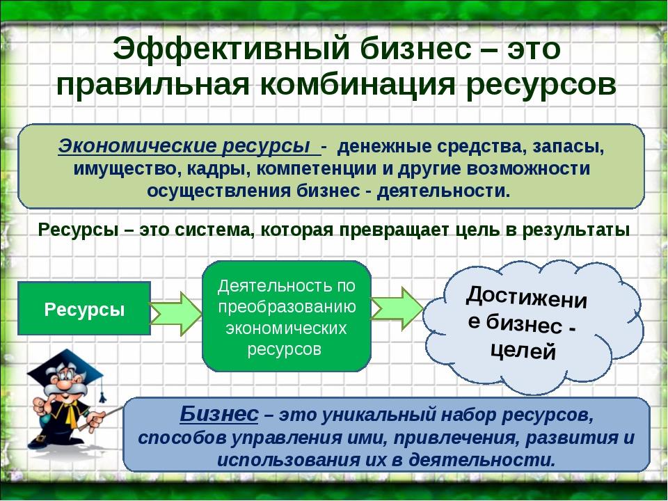 Эффективный бизнес – это правильная комбинация ресурсов Экономические ресурсы...