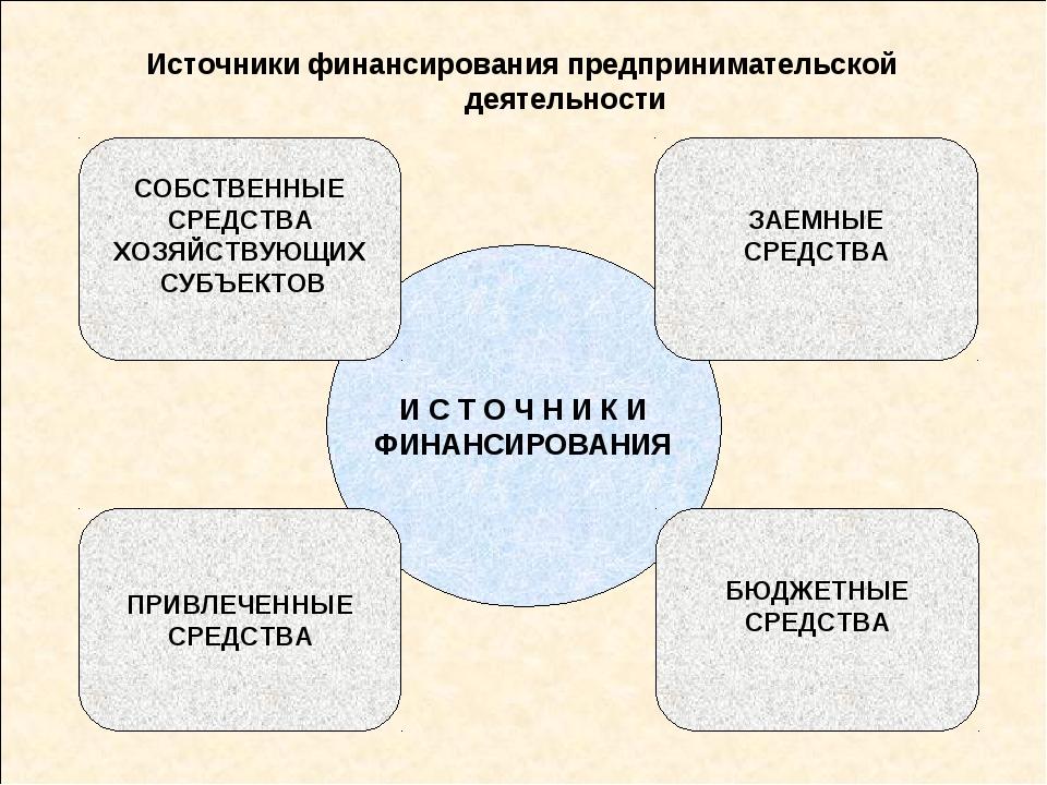 Источники финансирования предпринимательской деятельности И С Т О Ч Н И К И Ф...