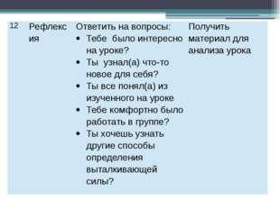12 Рефлексия Ответить на вопросы: Тебе было интересно на уроке? Ты узнал(а) ч