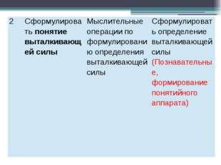 2 Сформулироватьпонятие выталкивающей силы Мыслительные операции по формулиро