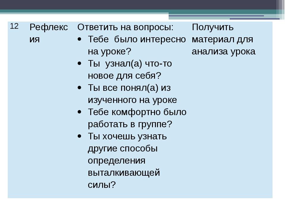 12 Рефлексия Ответить на вопросы: Тебе было интересно на уроке? Ты узнал(а) ч...