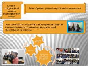 Коучинг – созидательный процесс взаимодействия коллег Тема «Приемы развития