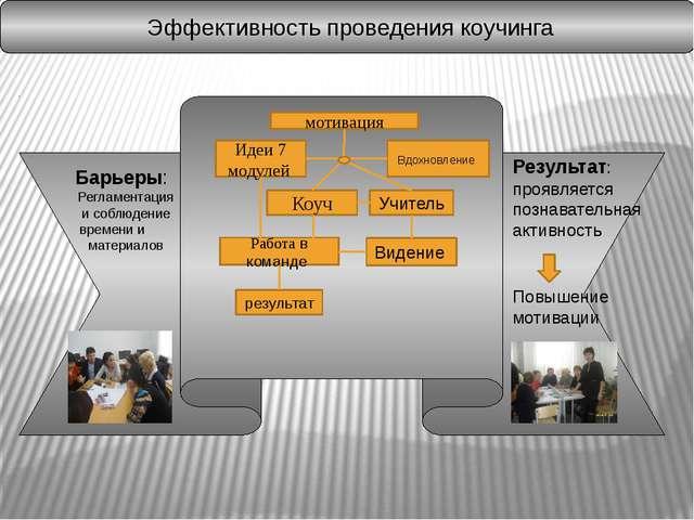Барьеры: Регламентация и соблюдение времени и материалов Эффективность прове...