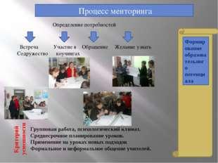 Процесс менторинга Определение потребностей Встреча Участие в Обращение Содр
