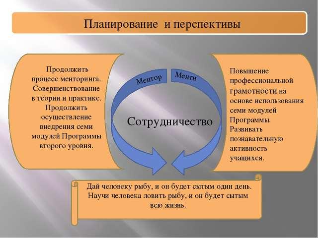 Планирование и перспективы Сотрудничество Ментор Менти Дай человеку рыбу, и...