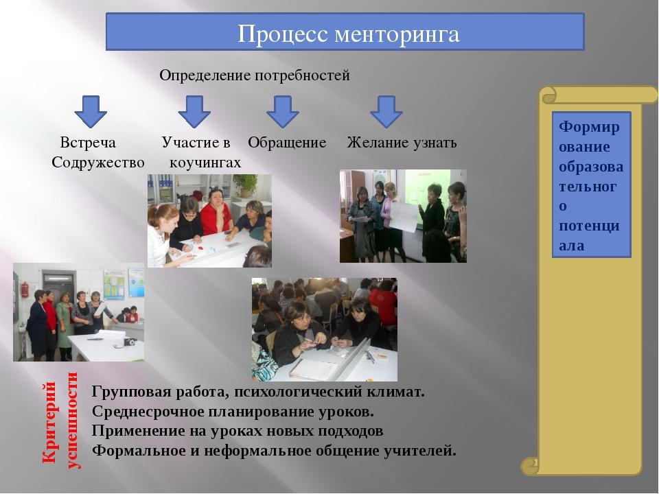 Процесс менторинга Определение потребностей Встреча Участие в Обращение Содр...
