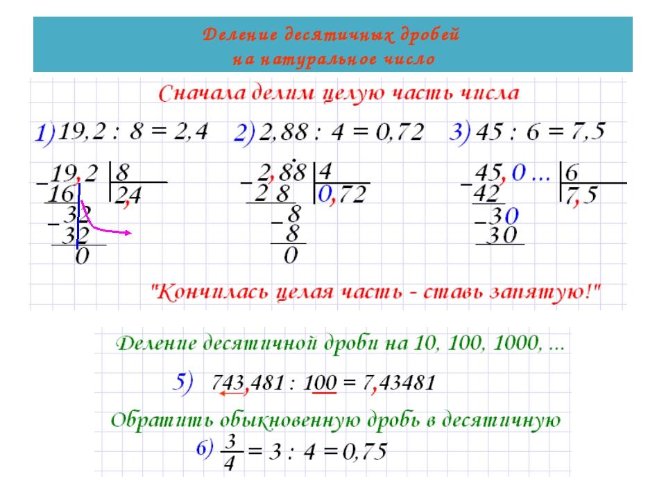 Деление десятичных дробей на натуральное число