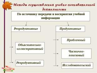 Методы осуществления учебно-познавательной деятельности Репродуктивные Продук