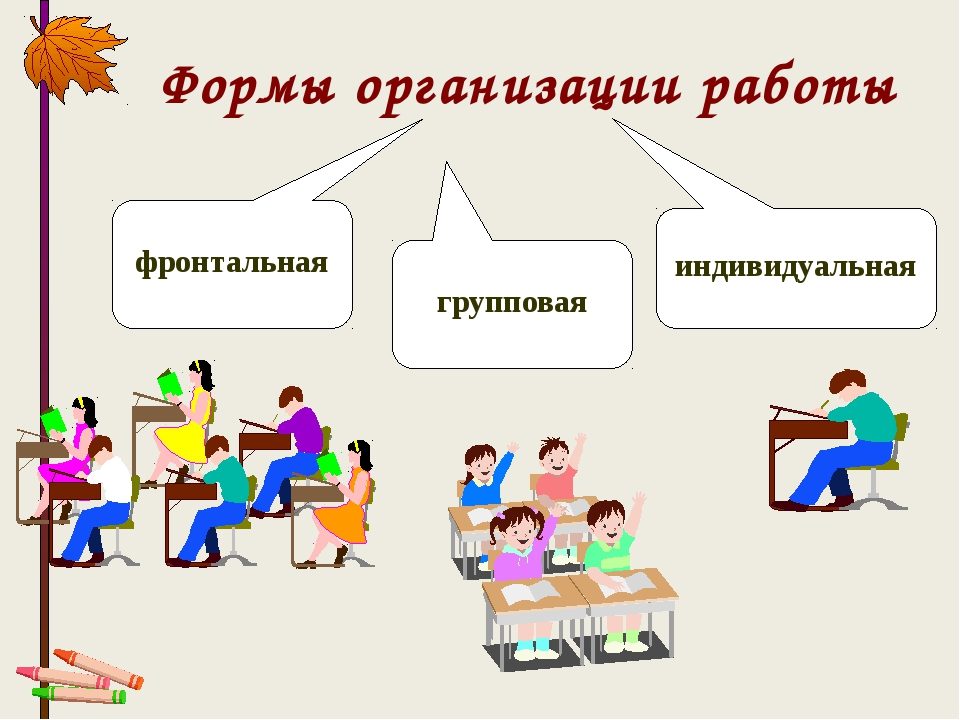 Формы организации работы фронтальная индивидуальная групповая