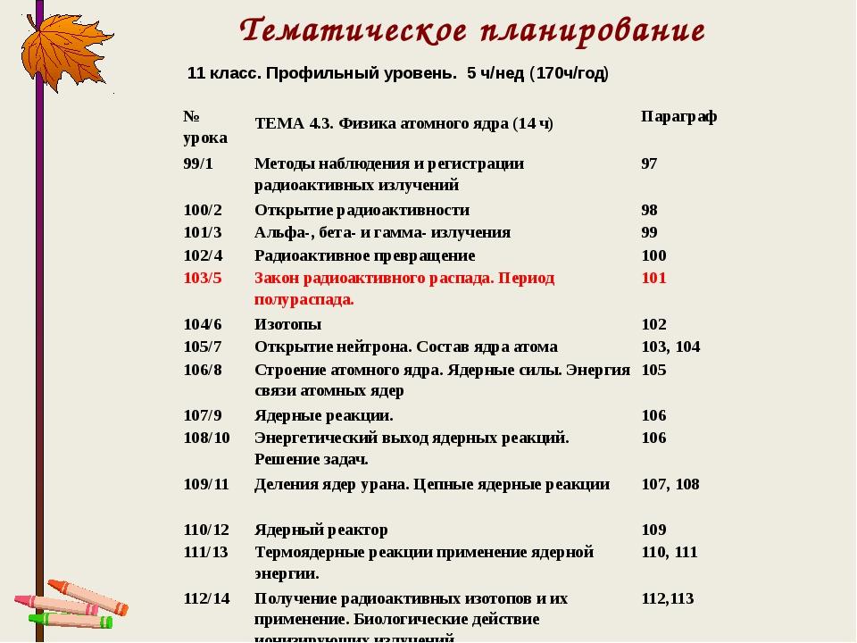 Тематическое планирование 11 класс. Профильный уровень. 5 ч/нед (170ч/год) №...