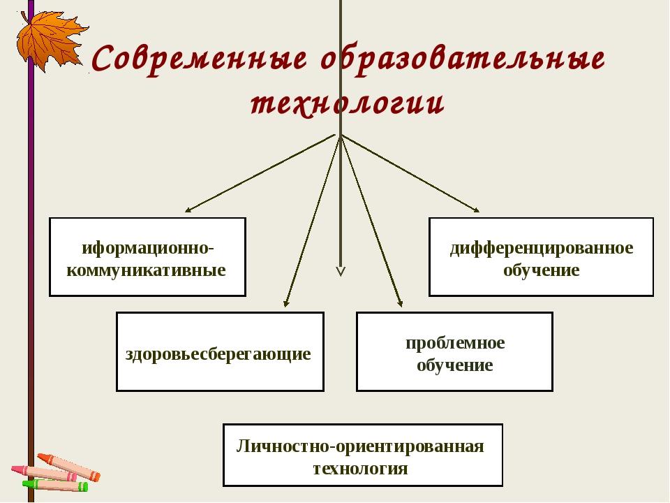 Современные образовательные технологии иформационно- коммуникативные здоровье...
