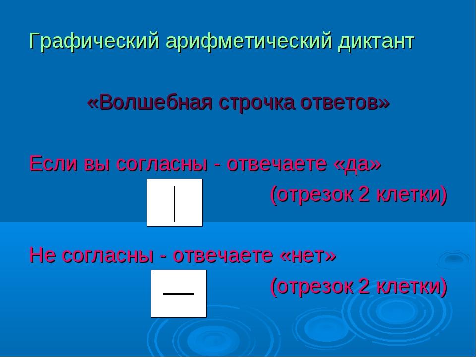Графический арифметический диктант «Волшебная строчка ответов» Если вы согла...