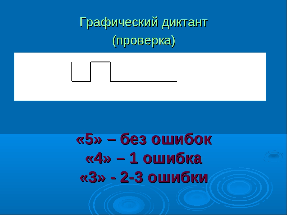Графический диктант (проверка) «5» – без ошибок «4» – 1 ошибка «3» - 2-3 ошибки
