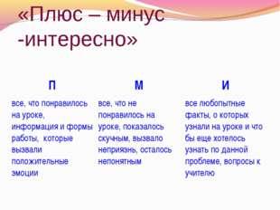 «Плюс – минус -интересно» П М И все, что понравилось на уроке, информация и