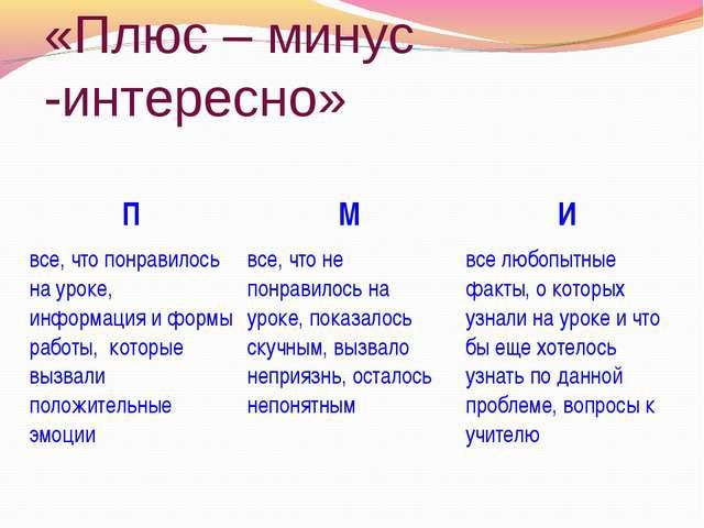 «Плюс – минус -интересно» П М И все, что понравилось на уроке, информация и...